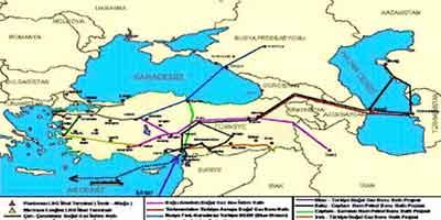 Ülkemize doğalgaz nereden gelmektedir